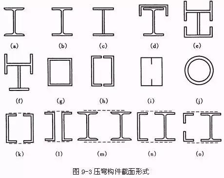【 钢结构构件的界面形式,连接方式及制作】